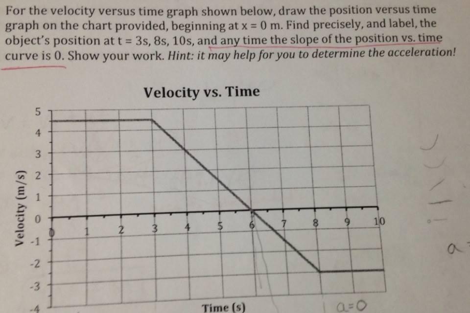 Velocity homework help