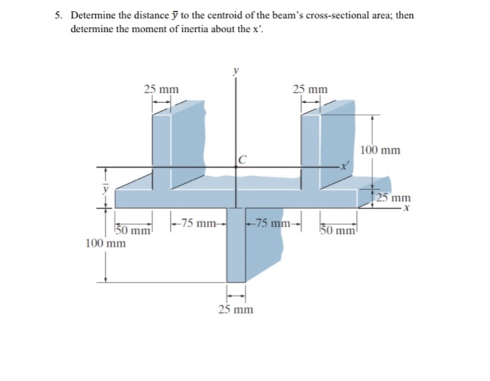 Solved: To The Centroid Of The Beam's Cross-sectional Area