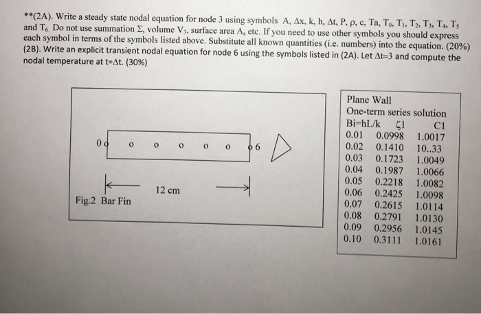 Solved Ax K H At P P C Ta To Ti T2 T T T