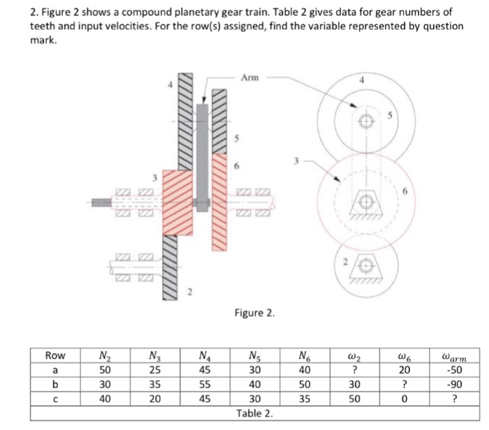 Solved: 2. Figure 2 Shows A Compound Planetary Gear Train ...