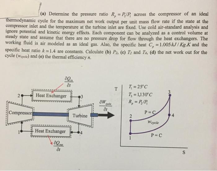 standard air pressure drop across pdf