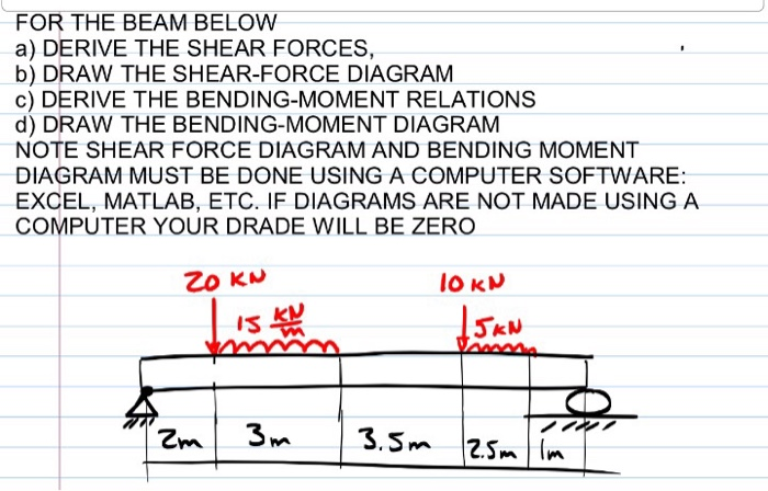 Draw shear force diagram excel wiring center solved for the beam below derive the shear forces draw t rh chegg com force moment diagram force diagram examples ccuart Gallery