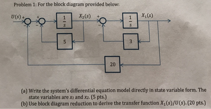 Solved  For The Block Diagram Provided Below  Write The Sy