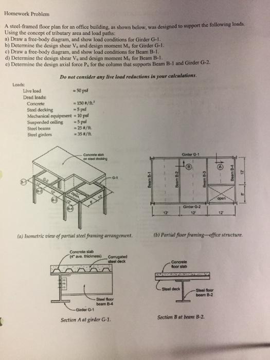 Solved: Homework Problem A Steel-framed Floor Plan For An ...