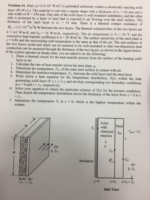 how to calculate where two thermal boundary layers meet