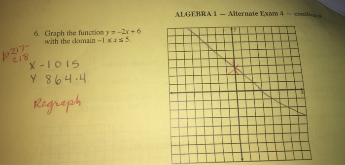 Homework help graphing calculator