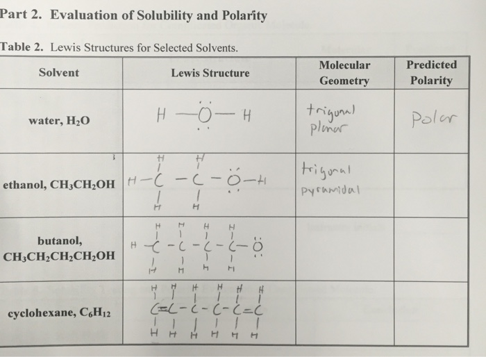 Solved  Part 2  Evaluation Of Solubility And Polarity Tabl