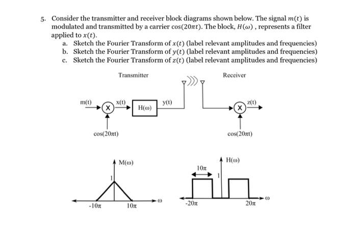 artix 7 block diagram solved: consider the transmitter and receiver block diagra ... block diagram z transform