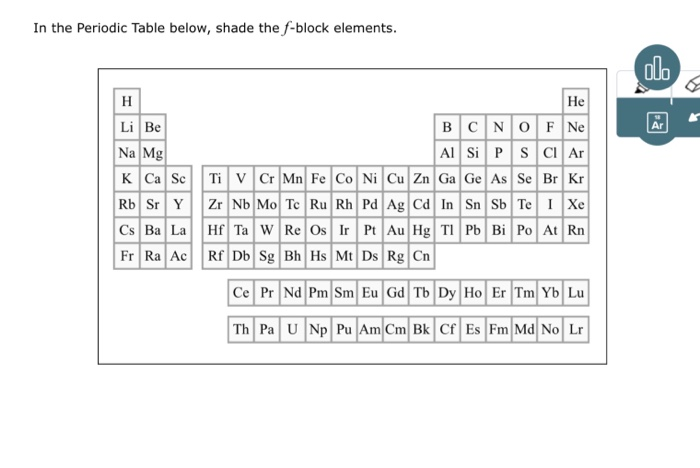 Solved in the periodic table below shade the f block ele in the periodic table below shade the f block elements alo he li urtaz Gallery