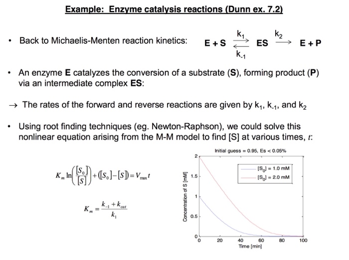 Exampleenzyme Catalysis Reactions Dunn Ex 72 Chegg