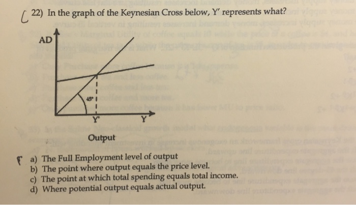 Economics archive april 02 2017 chegg c 2 in the graph of the keynesian cross below y represents what ccuart Gallery