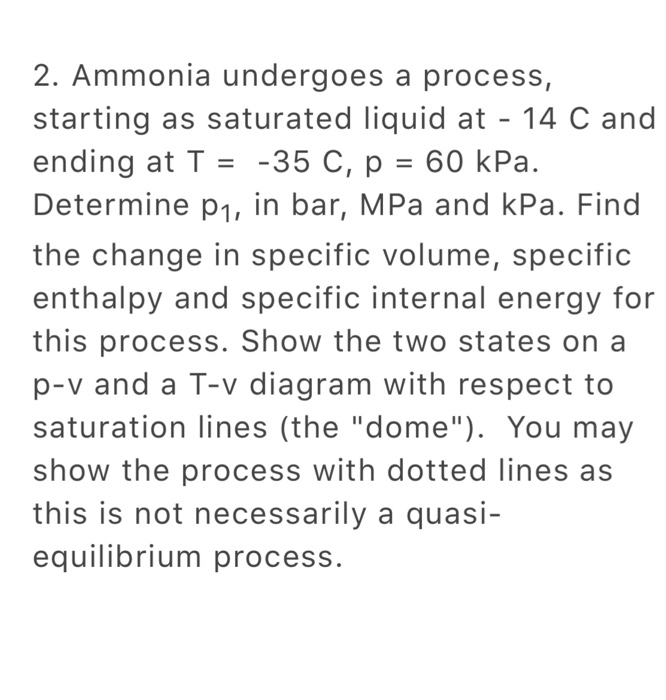 how to use liquid ammonia test solution 1