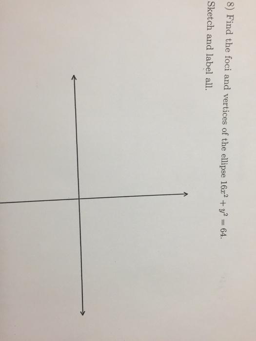 good essay ideas for college valencia