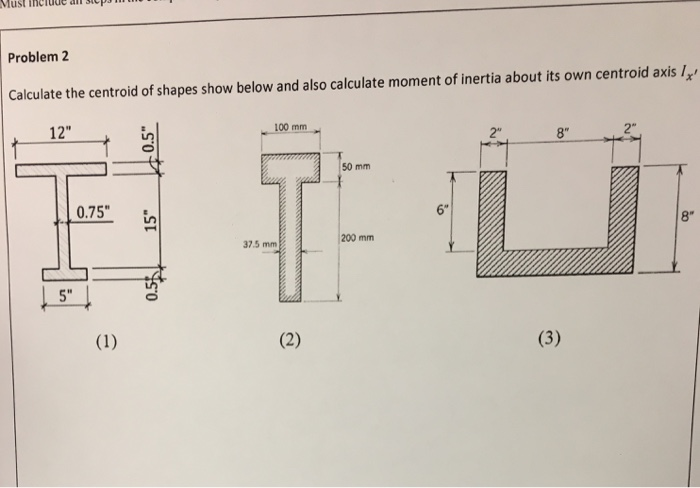 how to find moment of inertia from antrhopometric data