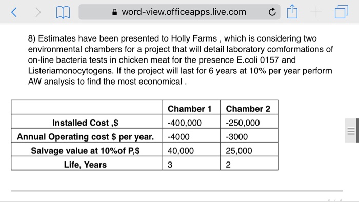case study holly farms Value added developments for poultry by david wildes holly farms poultry industries, inc  fresh meat case committed to fully cooked.