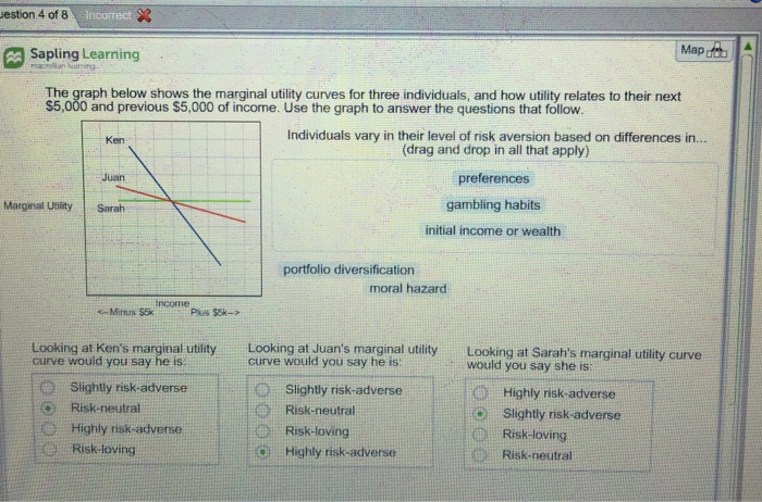 Question: Uestion 4 of 8 Map A Sapling Learning The graph below shows the marginal utility curves for three...