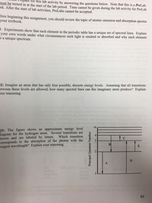 corresponds in at the by answering the questions below note that this is a explain - Periodic Table Experiments