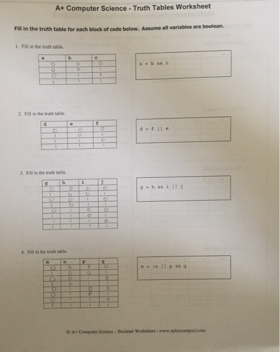 A Computer Science Truth Tables Worksheet Fill I – Truth Table Worksheet