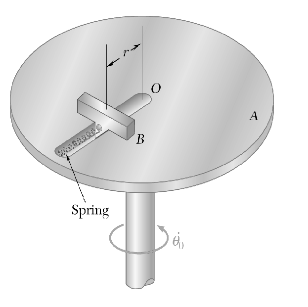 engineering mechanics by hibbeler 14 ed solution manual pdf