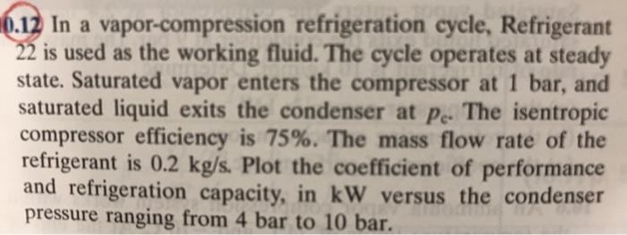 Fundamentals of Refrigeration