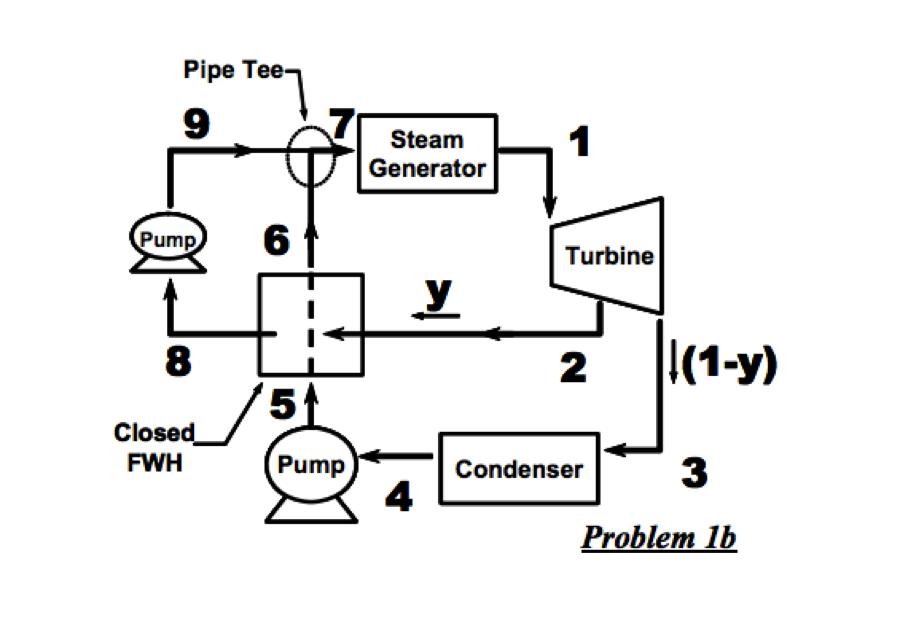 ideal rankine cycle