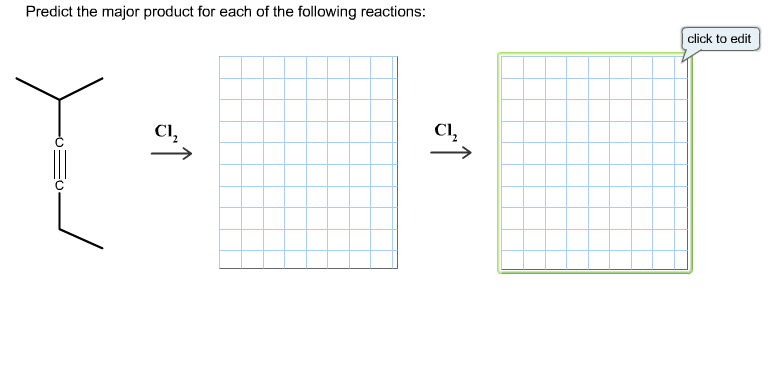 Predicting diffusion of four products