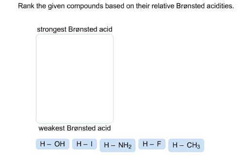rank the given compounds based on their relative