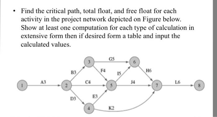 Precedence Diagramming Method (Activity on Node Method) in Scheduling
