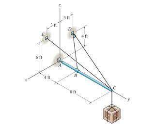 Engineering mechanics statics homework problems