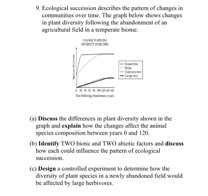 Pattern in ecological community