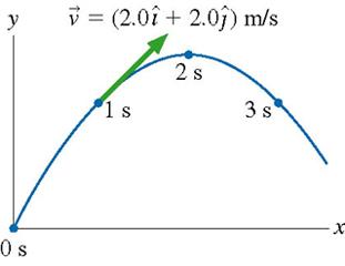 parabolic trajectory of planets - photo #3