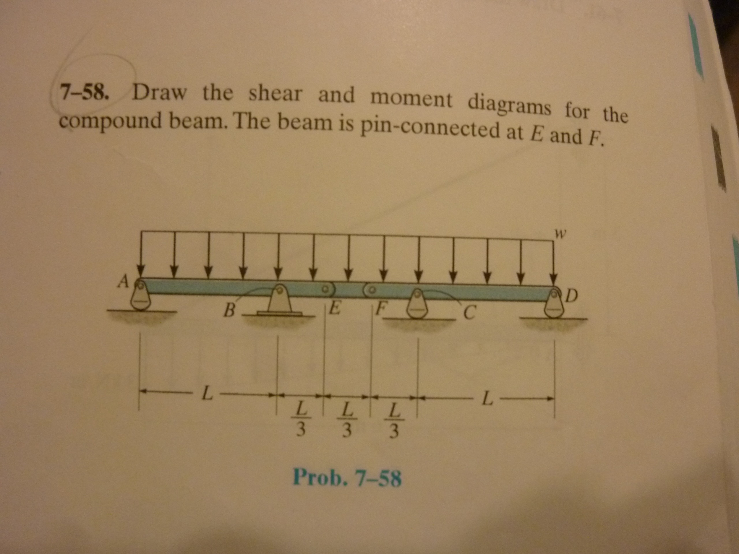 Shear And Moment Diagrams Manual Guide