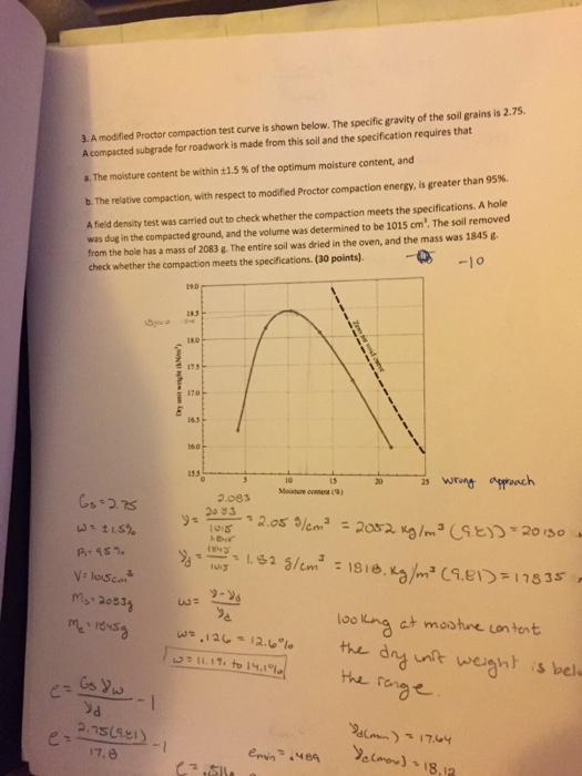 Solved a modified proctor compaction test curve is shown for Soil 95 compaction