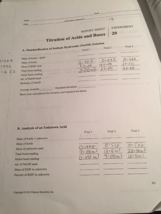 titration of acids and bases lab report