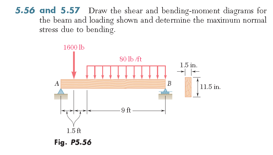 Draw The Shear And Bending