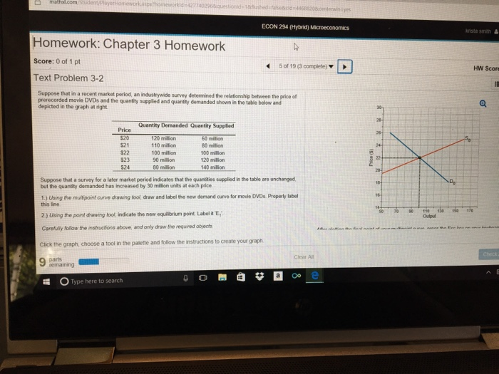 price and quantity demanded relationship help