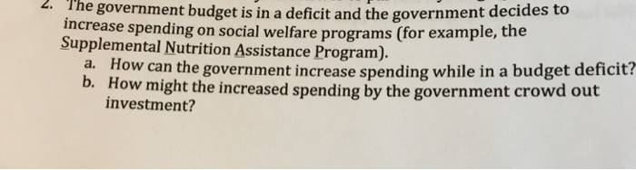 Assistance Programs Resources