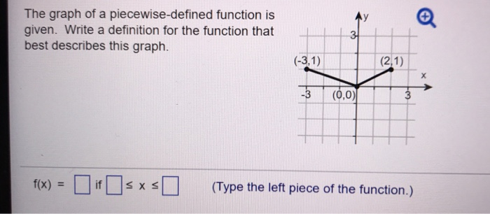 How Do I Write Down a Piecewise Function For Postage?