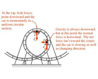 roller coasters gcse coursework