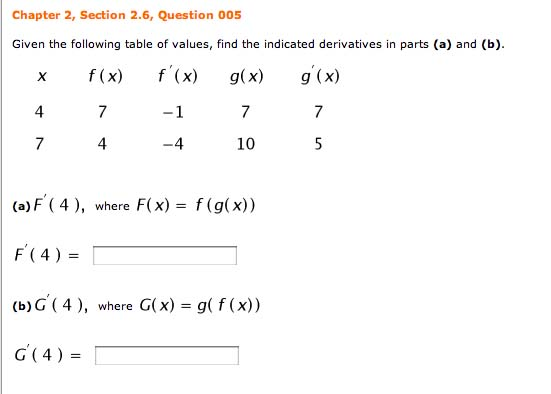 Given the following table of values find the indicated for Table of derivatives