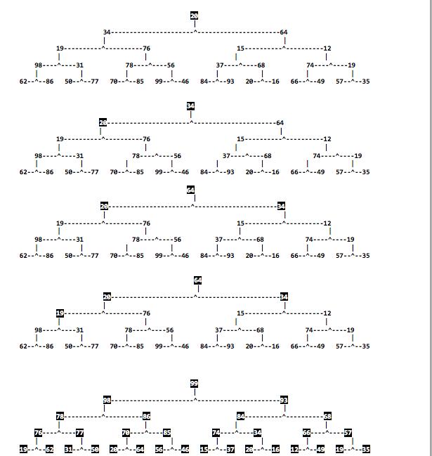 Java code for multithreaded Selection sort?