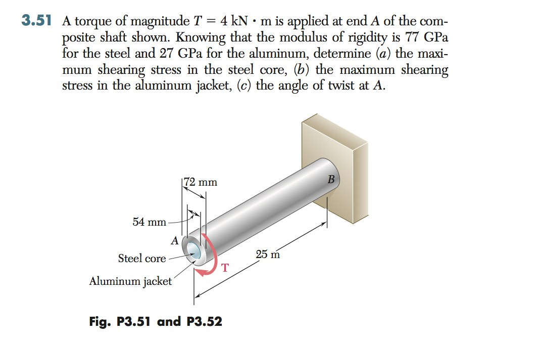 Hibbeler mechanics of materials solutions