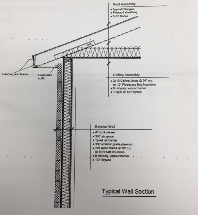 Solved Using The Detail Shown In Typical Wall Section C