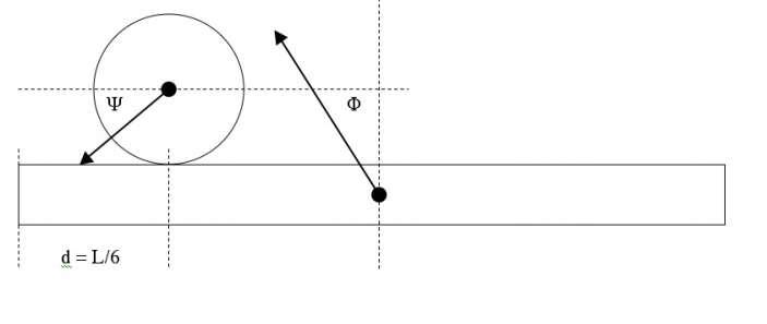 A Perfectly Inelastic Collision Between Two Objects ...