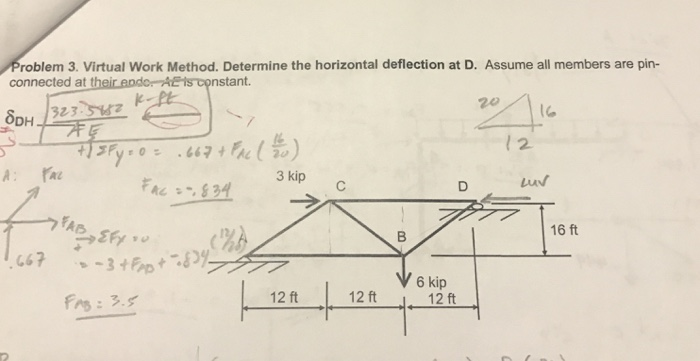 Solved  Virtual Work Method  Determine The Horizontal Defl