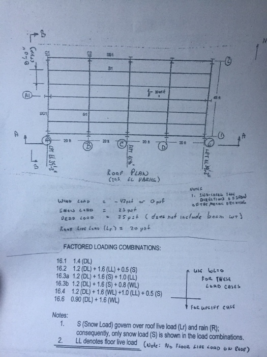 Solved Given Attached Roof Plan And The Following Loads