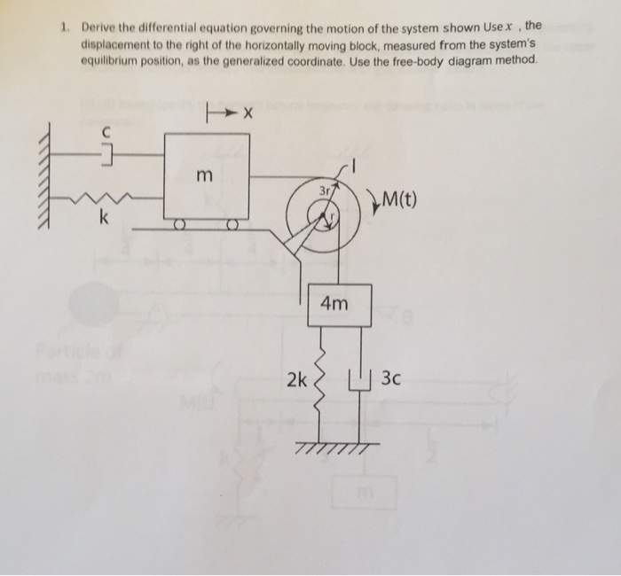 Solved  Derive The Differential Equation Governing The Mot