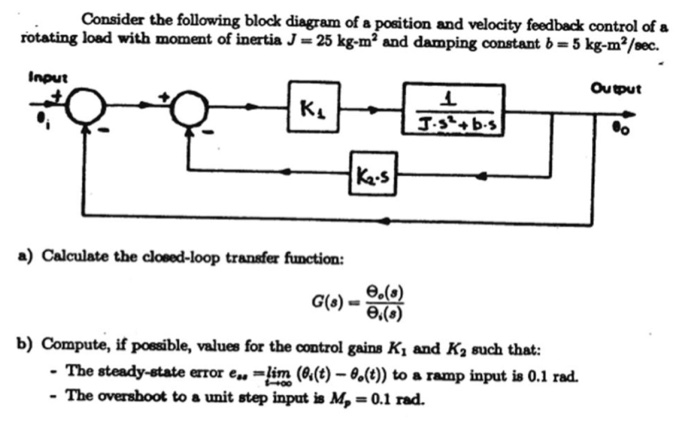 Solved  Consider The Following Block Diagram Of A Position