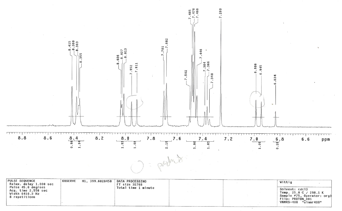 Nmr assignment