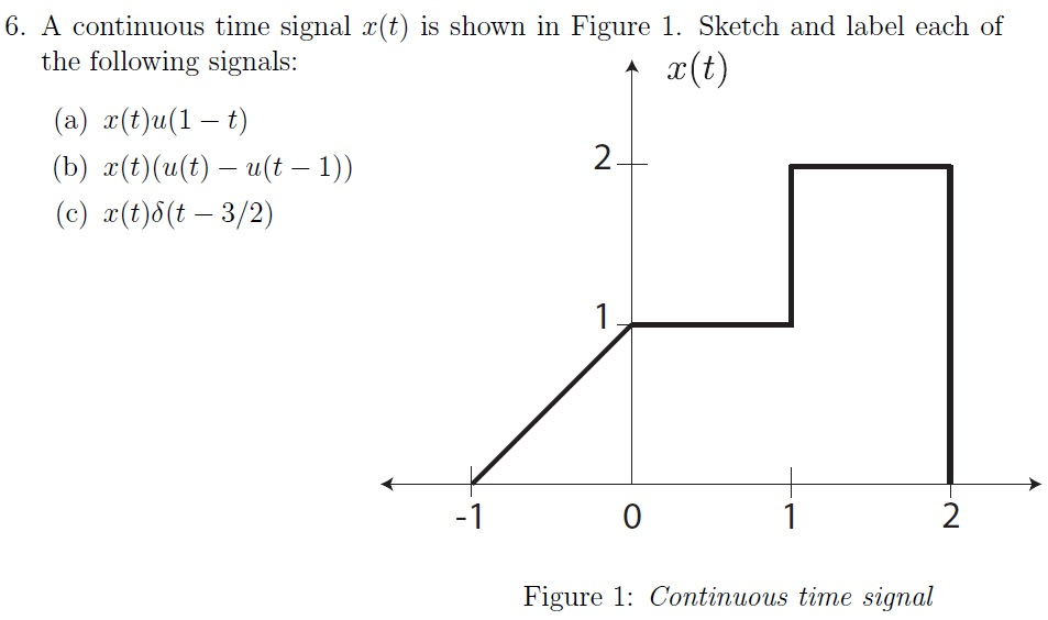 a continuous time signal x t is shown in figure